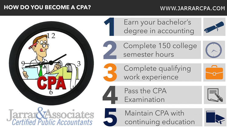 how to be cpa