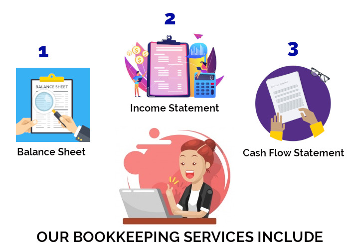 bookkeeping-service-includes